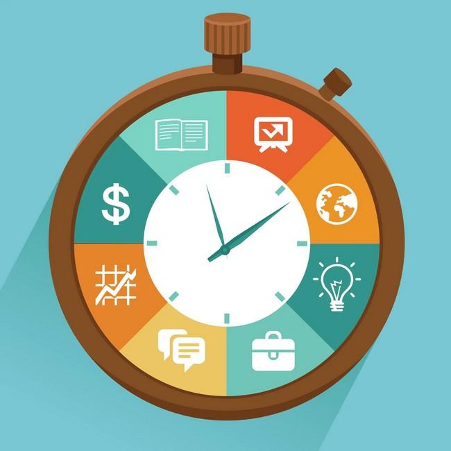 outils de gestion du temps